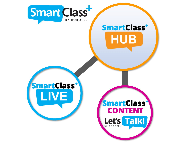 smartclass hub